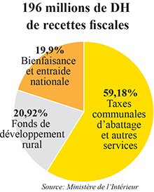 recettes-fiscales.jpg