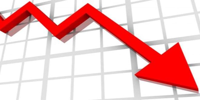 Croissance: Une perte potentielle de près de 30 milliards de DH au 1er semestre