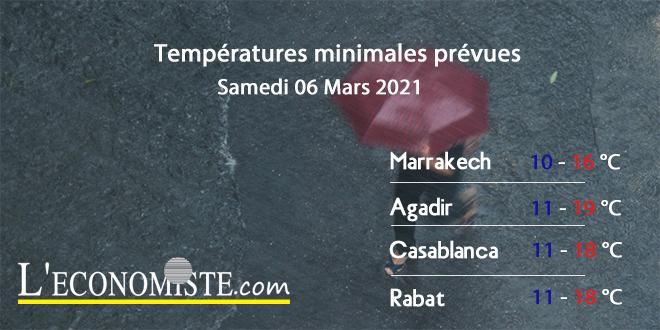 Températures min et max prévues - Samedi 06 Mars 2021