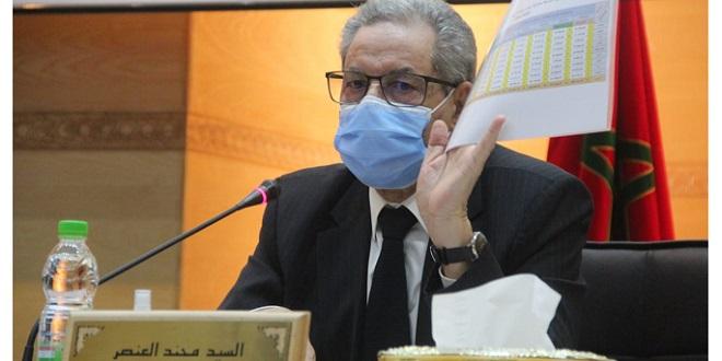 Fès-Meknès: La région adopte un budget en baisse de 13%