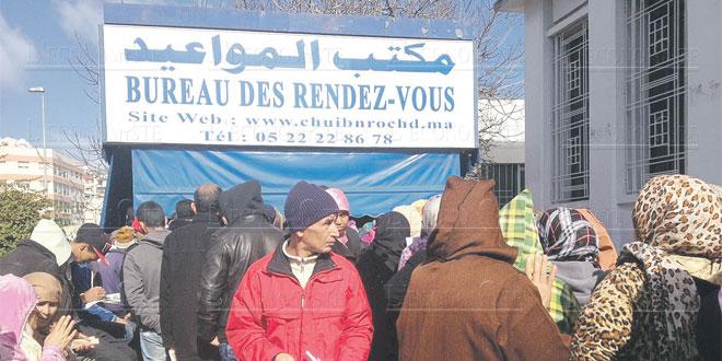 L'ONDH pointe les insuffisances du Ramed