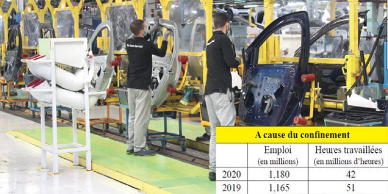 Nord: Plus de 14.000 emplois créés en 2020 De notre correspondant permanent, Ali ABJIOU