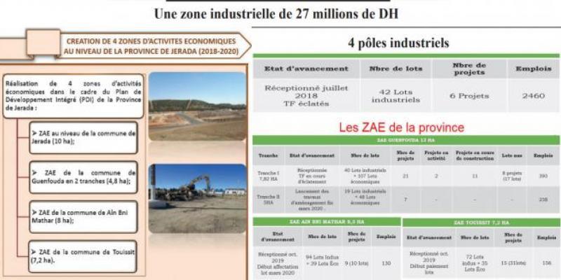 Dossier Oriental-Le renouveau industriel de Jerada