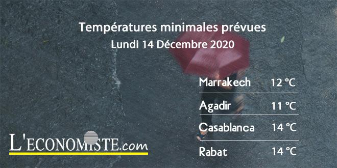 Températures min et max prévues - Lundi 14 décembre 2020