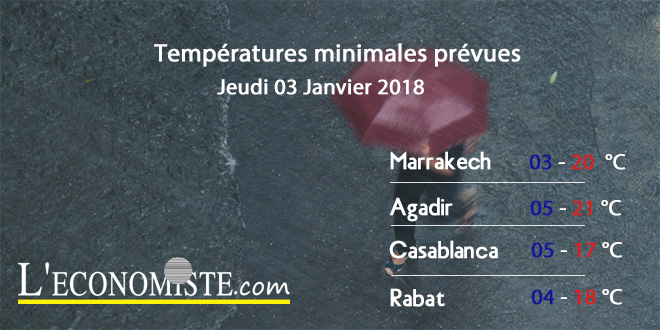 Températures min et max prévues - Jeudi 03 Janvier 2019