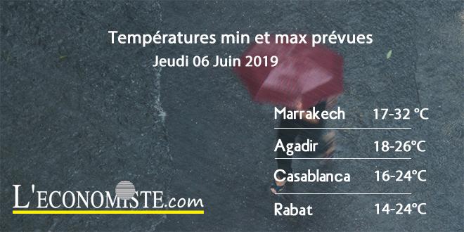 Températures min et max prévues - Jeudi 06 Juin 2019