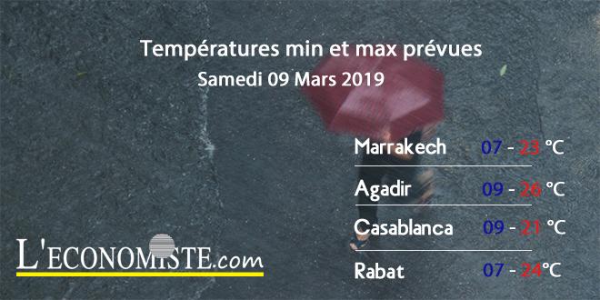 Températures min et max prévues - Samedi 09 Mars 2019