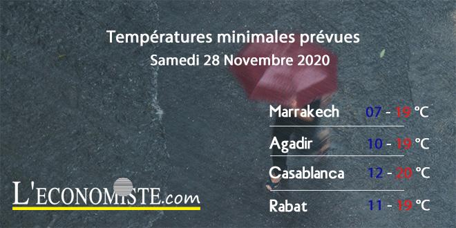 Températures min et max prévues - Samedi 28 Novembre 2020