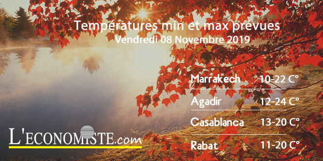 Températures min et max prévues - Vendredi 08 Novembre 2019