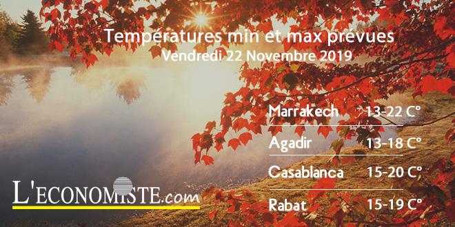 Températures min et max prévues - Vendredi 22 Novembre 2019