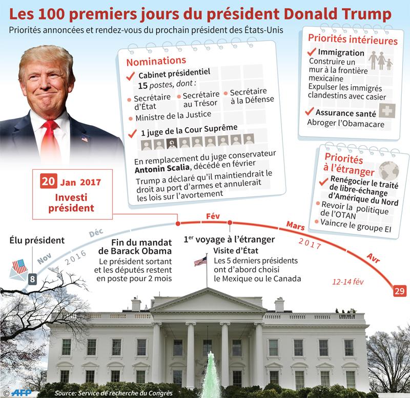 100_jours_de_trump_095.jpg