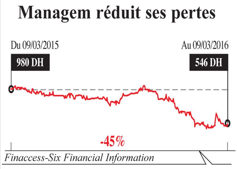 Managem Bourse 023.jpg