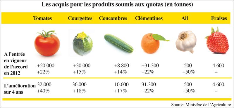accord_agricole_056.jpg