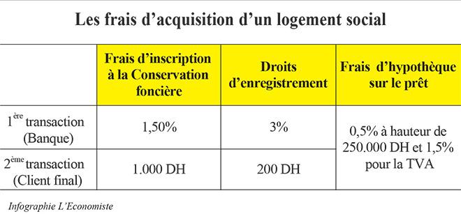 acquisition_logement_social_morabaha.jpg