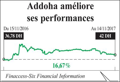 addoha_performances_048.jpg