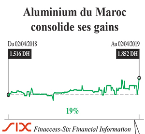 alu_maroc_finanaces_banques_5487.jpg