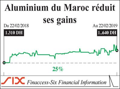 aluminium_du_maroc_060.jpg