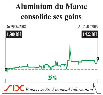 aluminium_du_maroc_066.jpg
