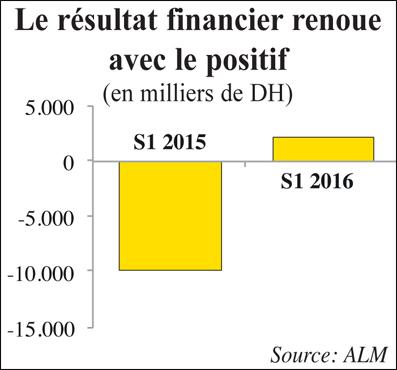 aluminium_maroc_gouvernence_077.jpg