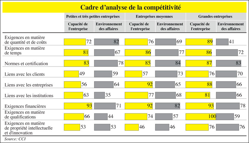 analyse-competitivite-046.jpg