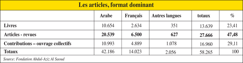 articles_sciences_humaines_066.jpg