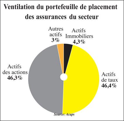 assurance-vie-059.jpg