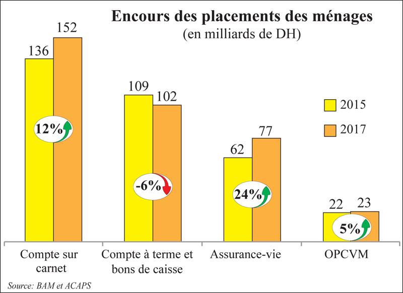 assurance_vie_menages_065.jpg