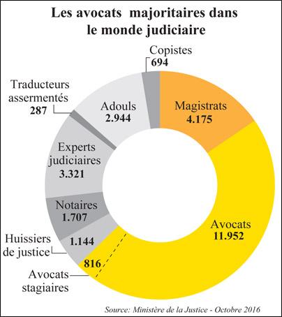 avocats_majoritaires_072.jpg