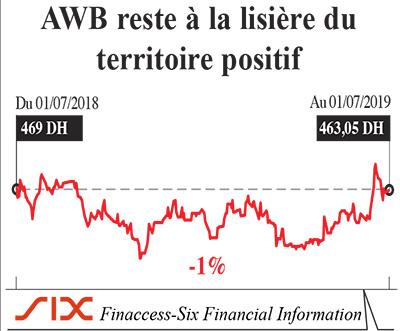awb_finances_5547.jpg