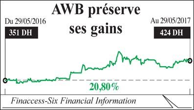 awb_gains_034.jpg