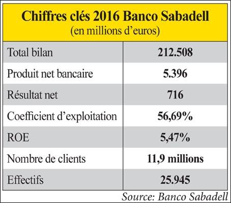 banque_sabadell_060.jpg