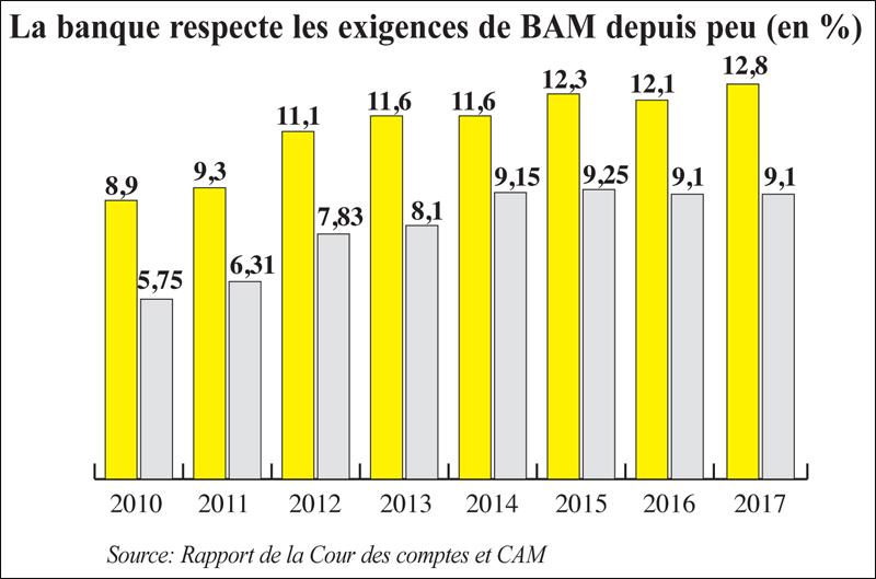banques_bam_038.jpg