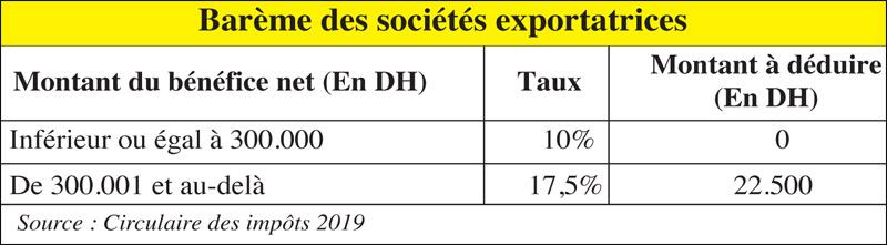 bareme_societe_exportattrices_051.jpg