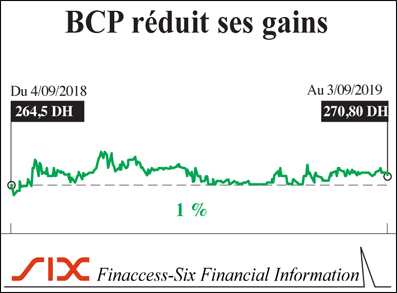 bcp_gains_085.jpg