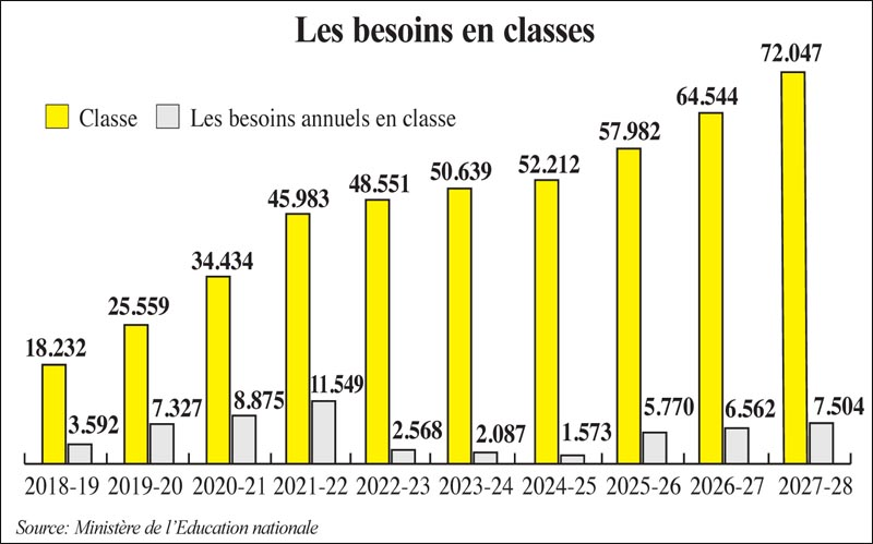 besoins_en_classes_054.jpg