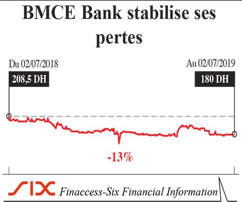 bmce_bank_5548.jpg