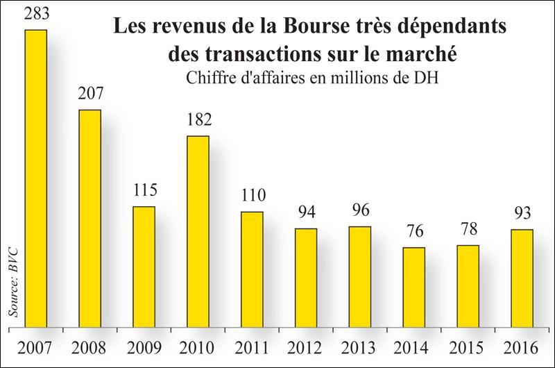 bourse_marche_060.jpg