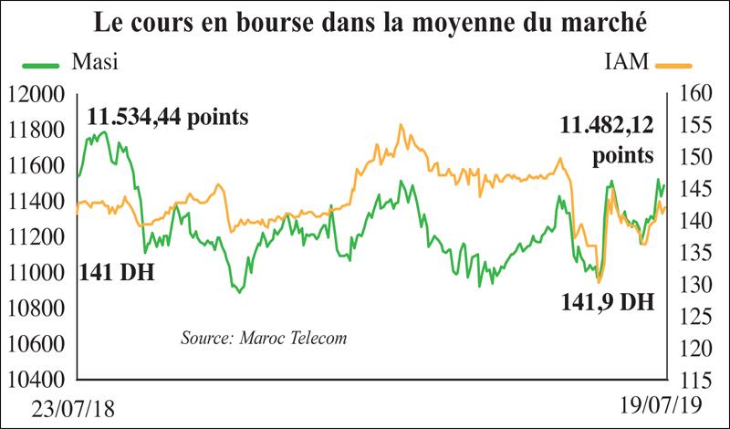 bourse_marche_062.jpg
