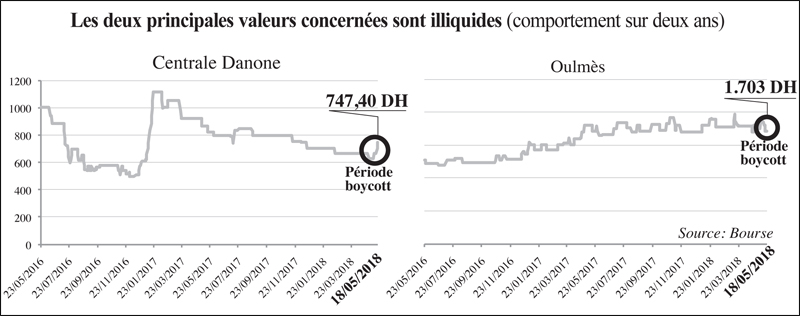 boycott_bourse_077.jpg