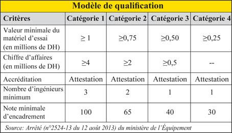 btp_modele_qualification_032.jpg