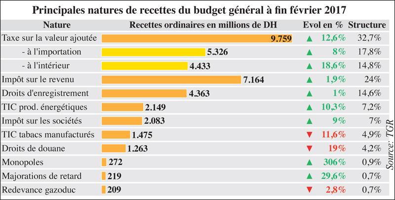 budget_investissment_085.jpg