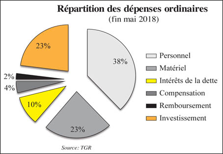 budget_repartition_099.jpg