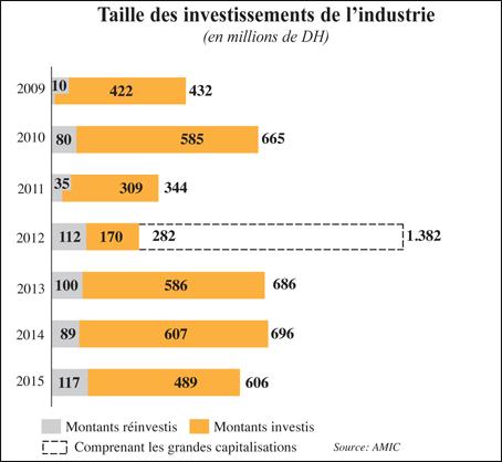 capital_investissment_001.jpg