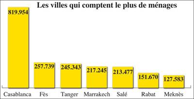 carte_vote_villes_072.jpg