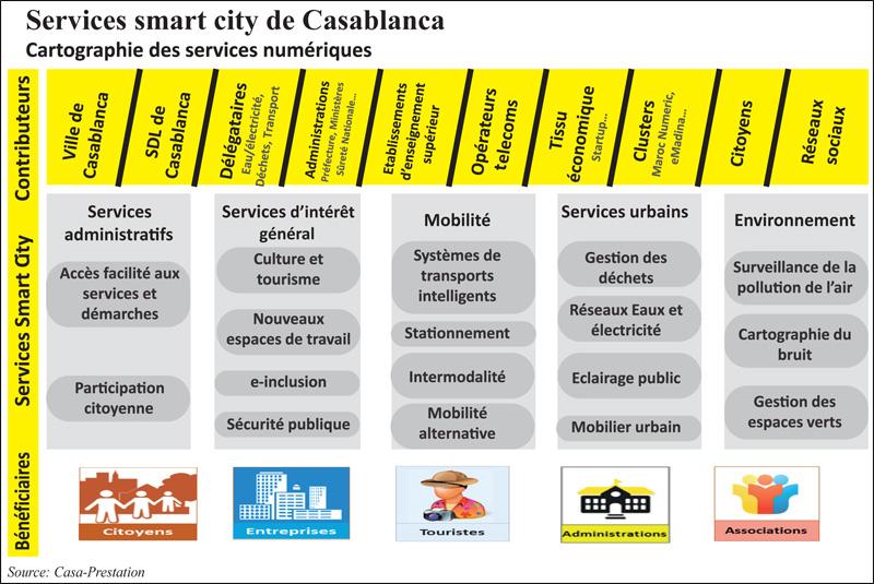 casa_smart_city_042.jpg
