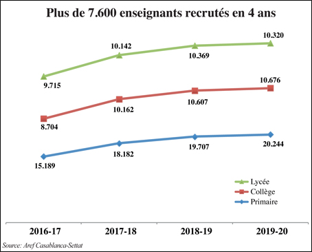 casablanca_enseignement_00.jpg