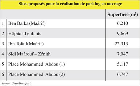 casablanca_parkings_058.jpg
