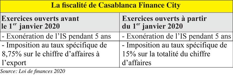cfc-fiscalite-086.jpg