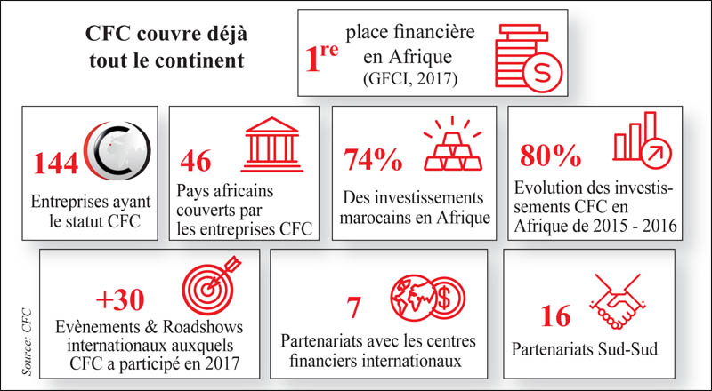 cfc_investissment_afrique_017.jpg