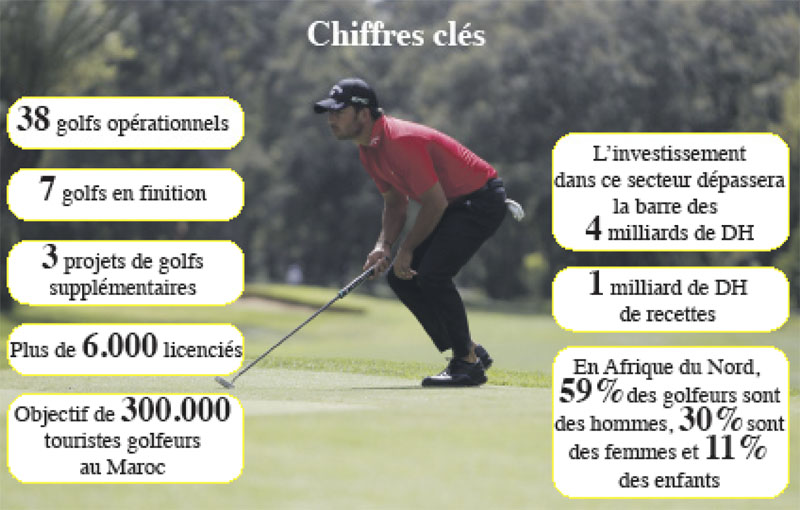 chiffres_cles_golf_00.jpg
